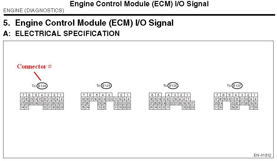 wiring diagram for 1997 subaru legacy wiring wiring diagrams lgt pinout 1 wiring diagram for subaru legacy 2005%20legacy%20gt%20ecu%20pinout lgt pinout 1