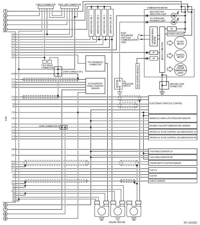2001 subaru forester radio wiring diagram \u0026 2001 dodge ram Subaru Wiring Harness Diagram
